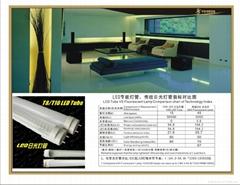 18W T8 LED燈管