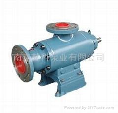 風機電機稀油潤滑系統HSD三螺杆油泵裝置
