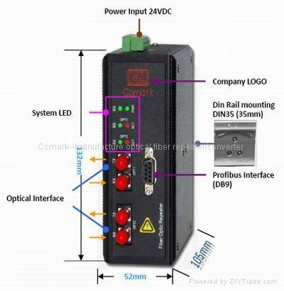 2 New Siemens-Bero 3RX7007 Fiber Optic Photo Sensors - New ... |Siemens Fiber Optic Products