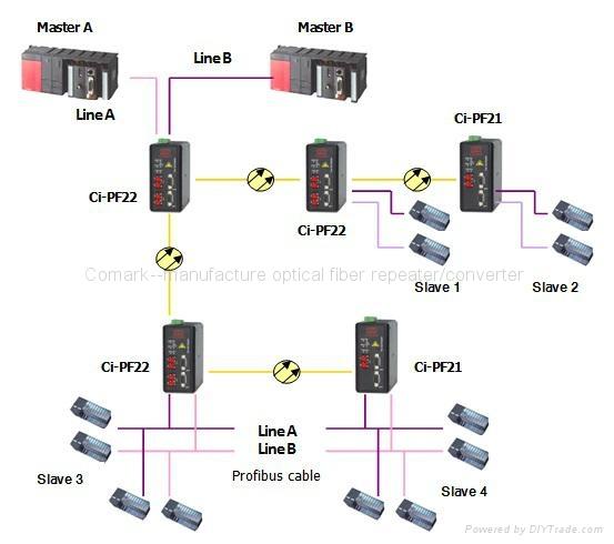 Electricity Voltage Drop