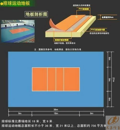 PVC羽毛球場地 2