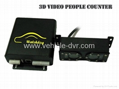 People counter with one  3D Binocular Cameras