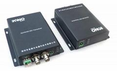 HDMI高清视频光端机