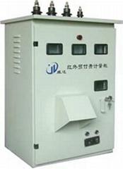 WDYJ—P配电变压器预付费控制系统