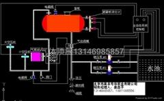 氣體頂壓應急消防氣壓給水設備