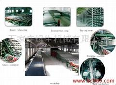 纸面石膏板生产线