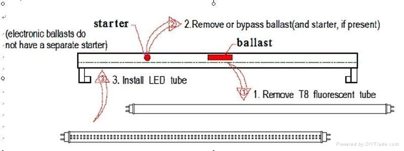 2012新款 3528 LED 日光灯管 4