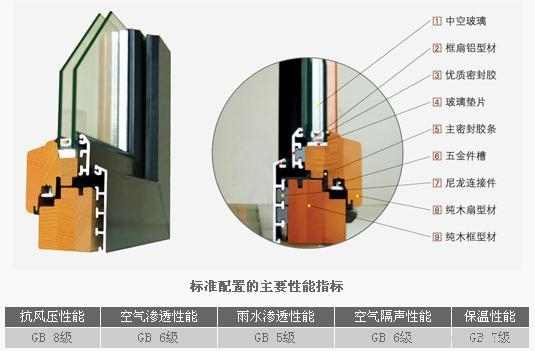 铝包木门窗 1