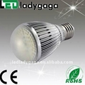High quality E27 led globe bulb