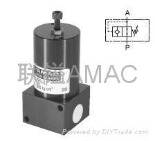供应台湾联镒AMAC  PRV油压减压阀