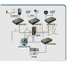 山西襄恆大雁溝提升機視頻監控系統H