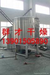 硫酸鉀乾燥機