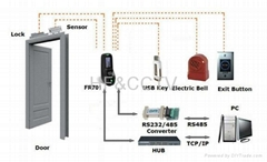 FR701 access control fingerprint and facial recognition