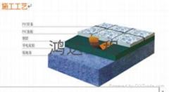 pvc塑膠防靜電地板