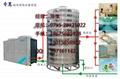 环保节能空气能热水器 1