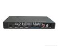 4x2 HDMI Matrix Switch & Splitter with