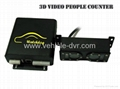 People counter with one 3D Binocular Cameras  1
