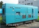 超靜音發電機北京租賃 4