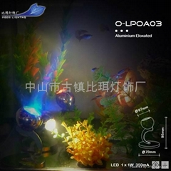 LED 1*3W Underwater Lighting