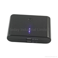 12000mAh Mobile Power Supply for iPad &