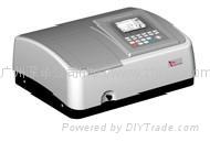 上海美譜達UV-3300掃描型紫外可見分光光度計
