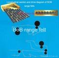BOB Range Felts