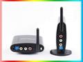柏旗特2.4G电视机无线共享器PAT-240 2