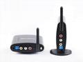 柏旗特2.4G无线影音收发器 PAT-350  2