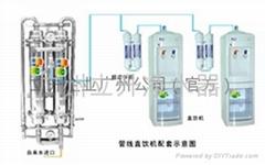 中小办公室直饮水系统(150使用)