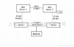 移動網絡語音質量測試系統