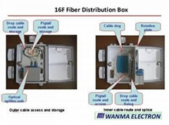 SPX3-FP16G-S 16F Outdoor Fiber Distribution Box for FTTH application
