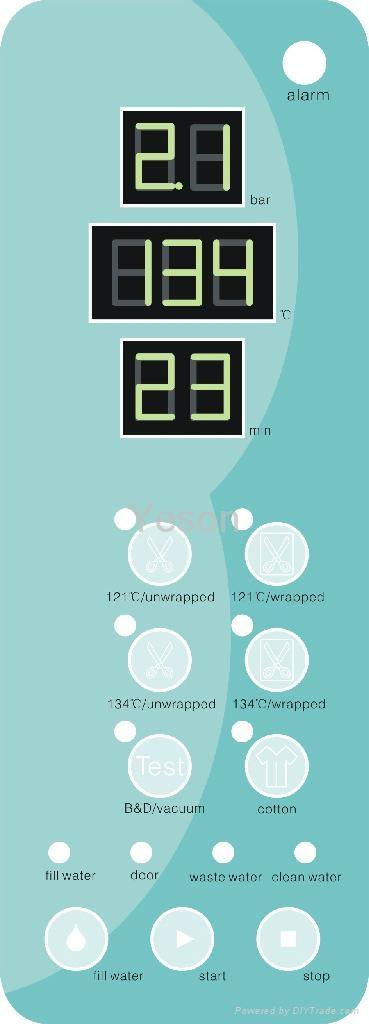 18LII型三次脈動真空滅菌器B Class 5