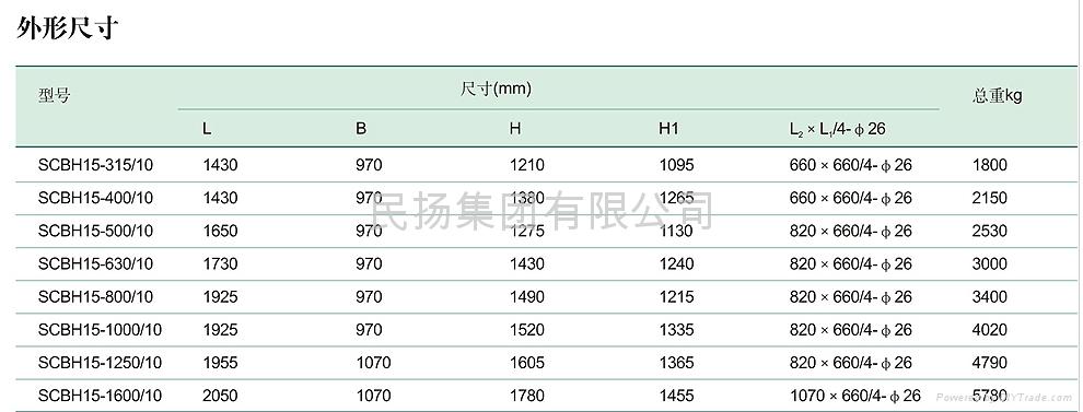 非晶合金干式变压器 4