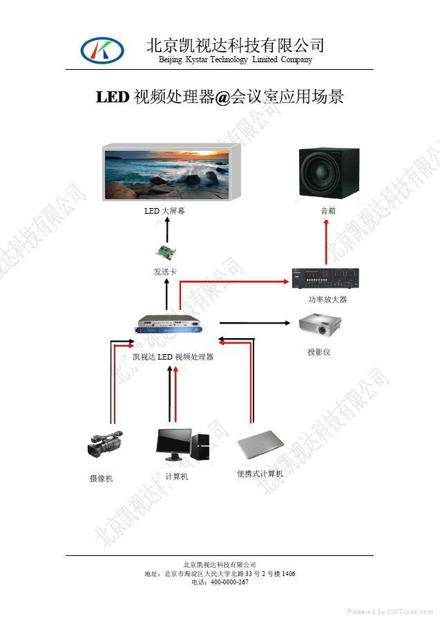 LED全彩視頻處理器 2