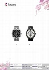 手表以及钟表配件