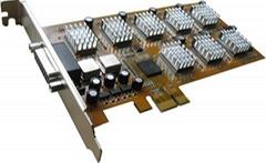 GPEC视频叠加输入卡(大屏幕专用)