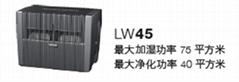 文塔空氣清洗器 LW 45