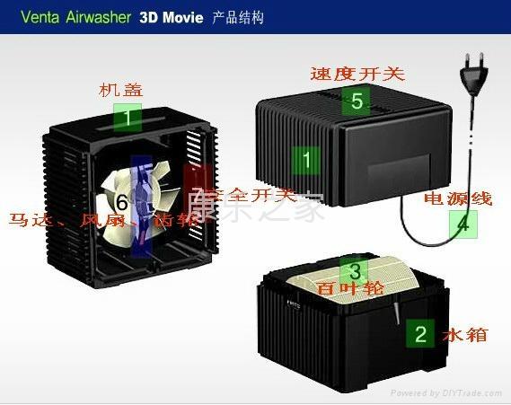 文塔空氣清洗器 LW 15 3