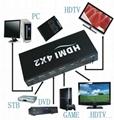 3D Matrix HDMI Switch - 4x2