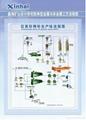 Silica Sand Processing Equipment