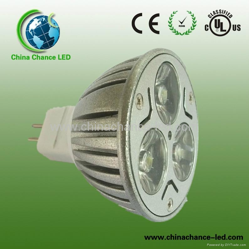 high power led spotlight 1