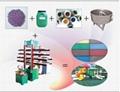 橡胶地砖生产技术