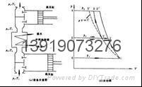 银川活塞式空压机 1