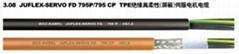 TPE绝缘高柔性屏蔽伺服电机电缆