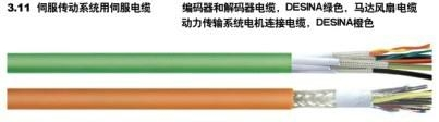 TPE绝缘高柔性屏蔽伺服电机电缆 4