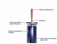 Solar super heat conduction metal vacuum tube
