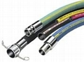 PARKER高压油管 1