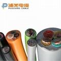 礦用及通用橡套軟電纜