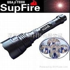 強光手電筒Q5 supfireY6 手電筒批發