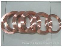 China's copper wire